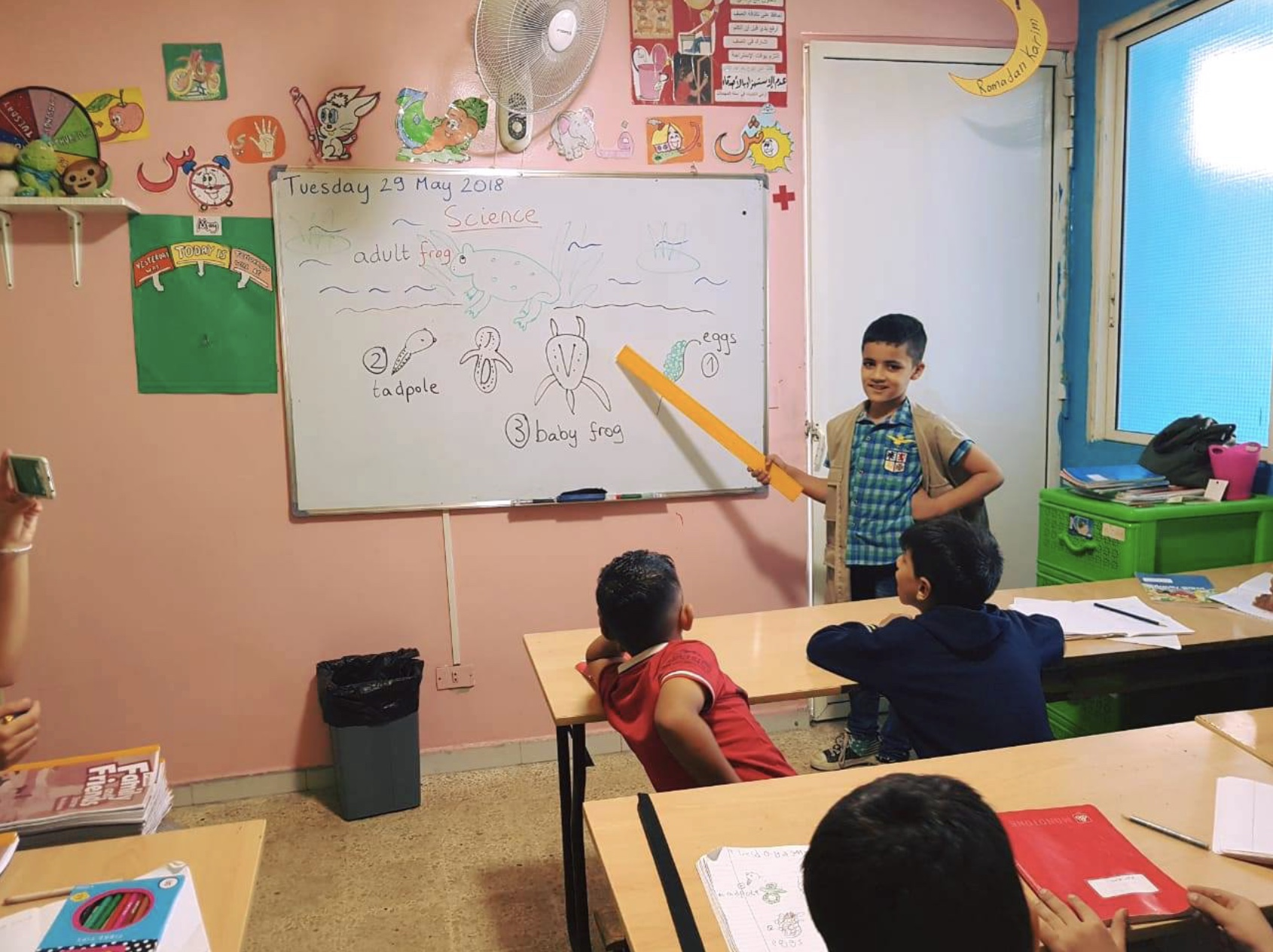 Education for Syrian Refugees in Lebanon REPORT